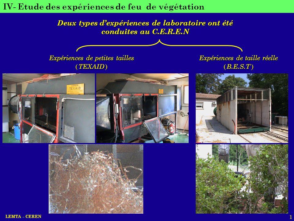 Deux types d'expériences de laboratoire ont été conduites au C.E.R.E.N