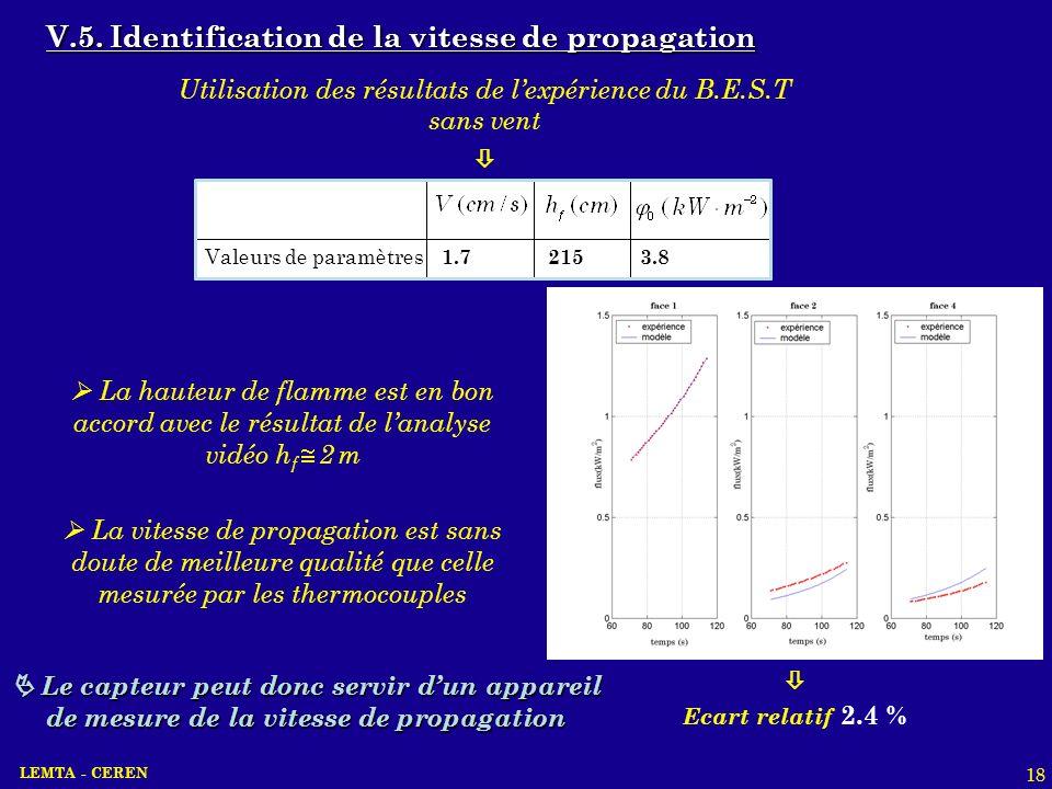 Utilisation des résultats de l'expérience du B.E.S.T sans vent