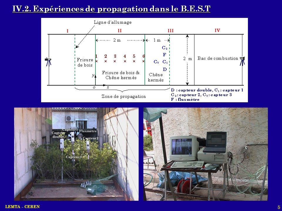 IV.2. Expériences de propagation dans le B.E.S.T