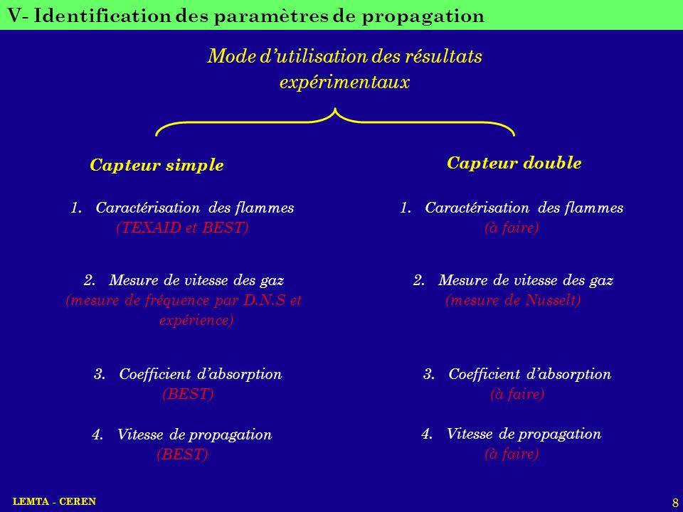 V- Identification des paramètres de propagation