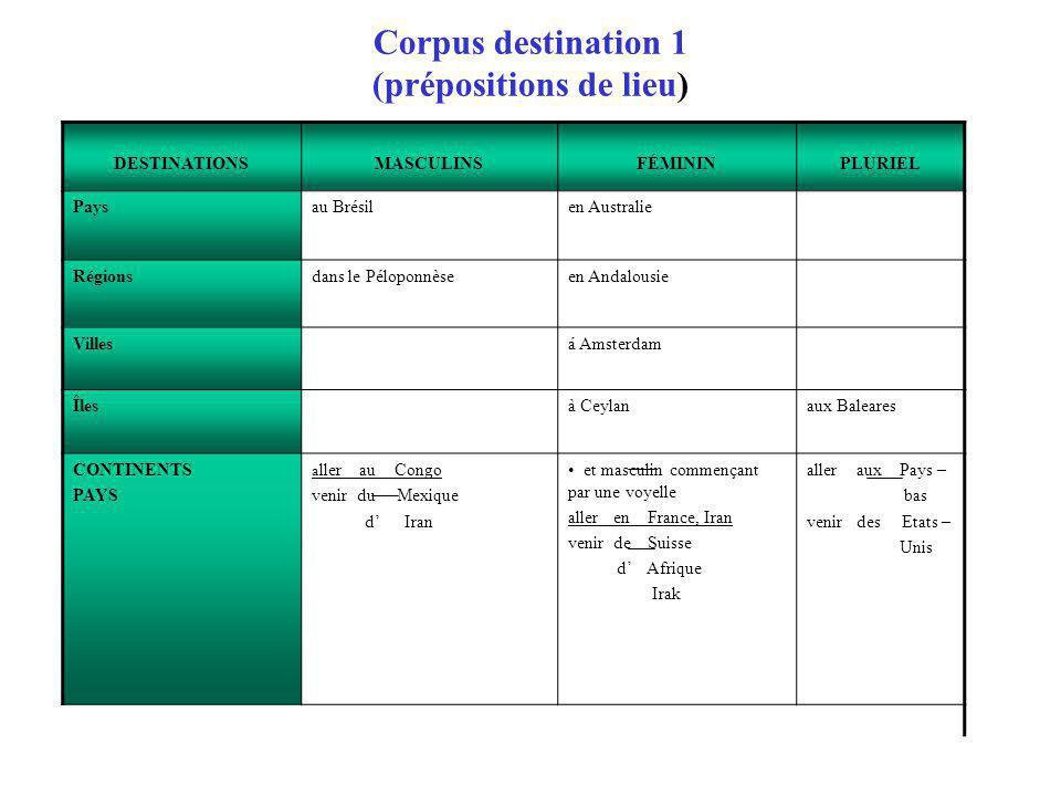 Corpus destination 1 (prépositions de lieu)