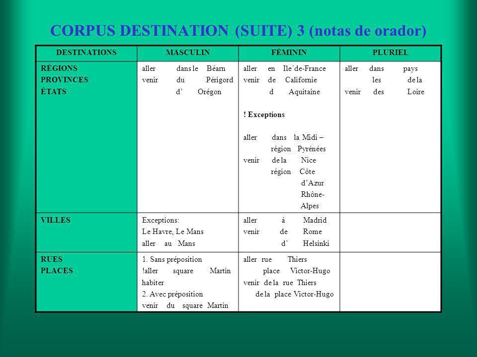 CORPUS DESTINATION (SUITE) 3 (notas de orador)