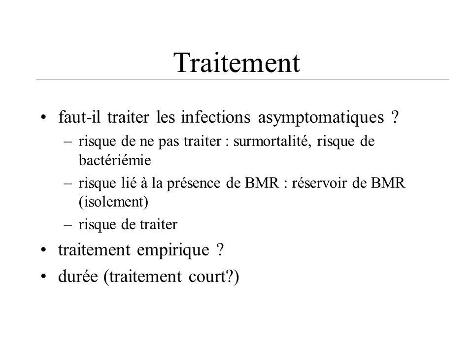 Traitement faut-il traiter les infections asymptomatiques
