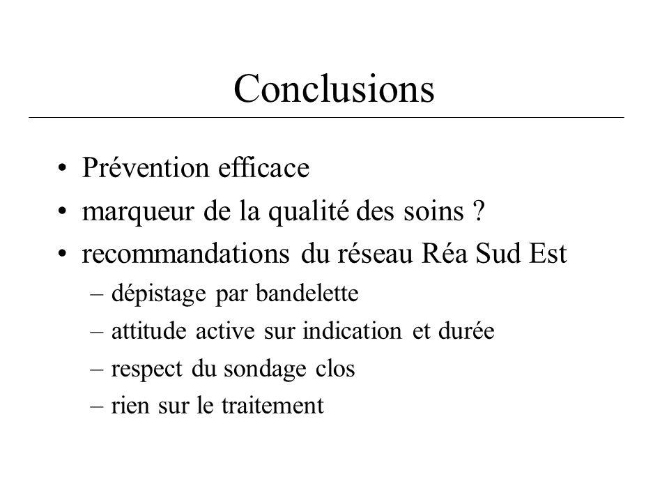 Conclusions Prévention efficace marqueur de la qualité des soins