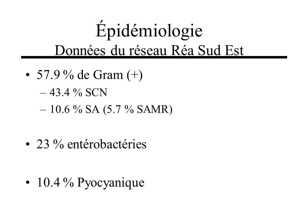Épidémiologie Données du réseau Réa Sud Est