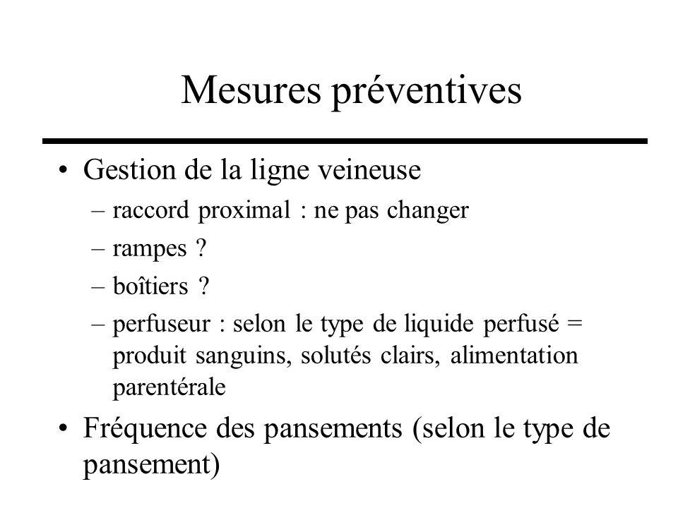 Mesures préventives Gestion de la ligne veineuse