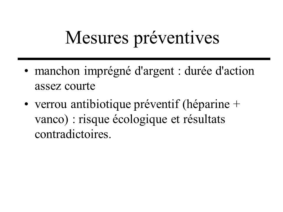 Mesures préventives manchon imprégné d argent : durée d action assez courte.