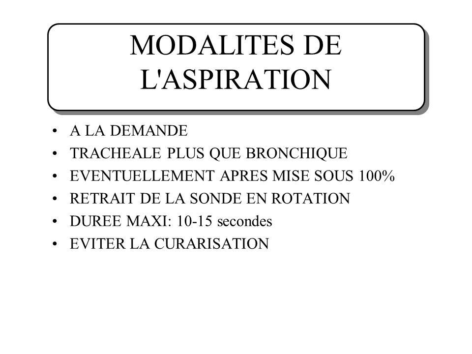 MODALITES DE L ASPIRATION