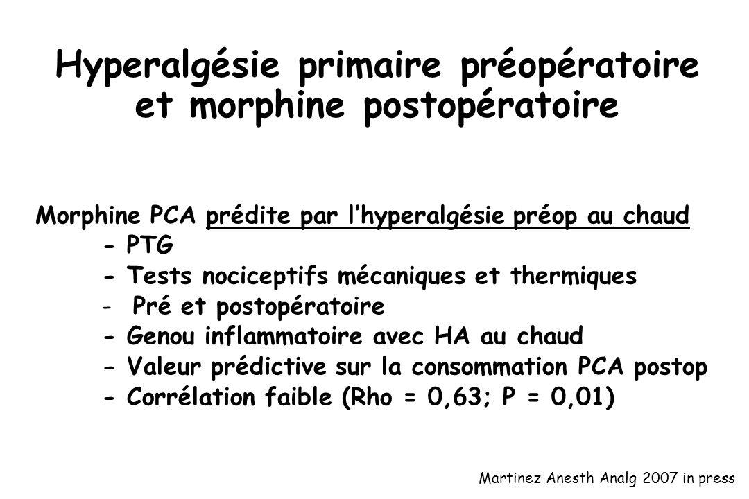 Hyperalgésie primaire préopératoire et morphine postopératoire