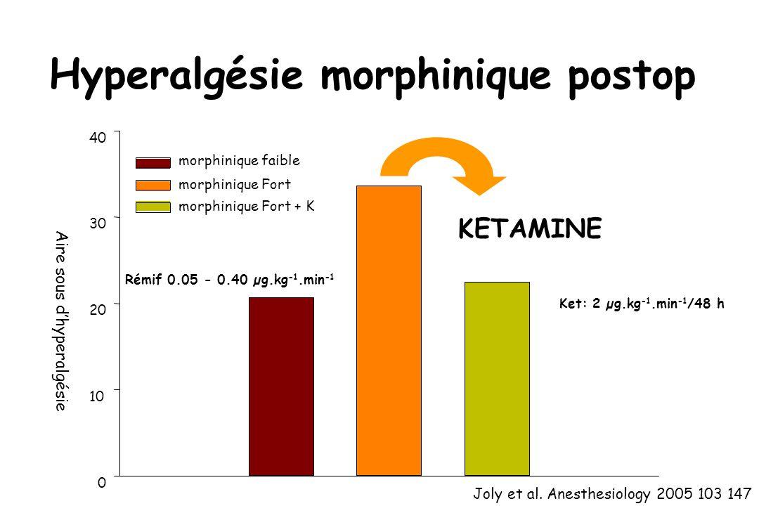 Hyperalgésie morphinique postop