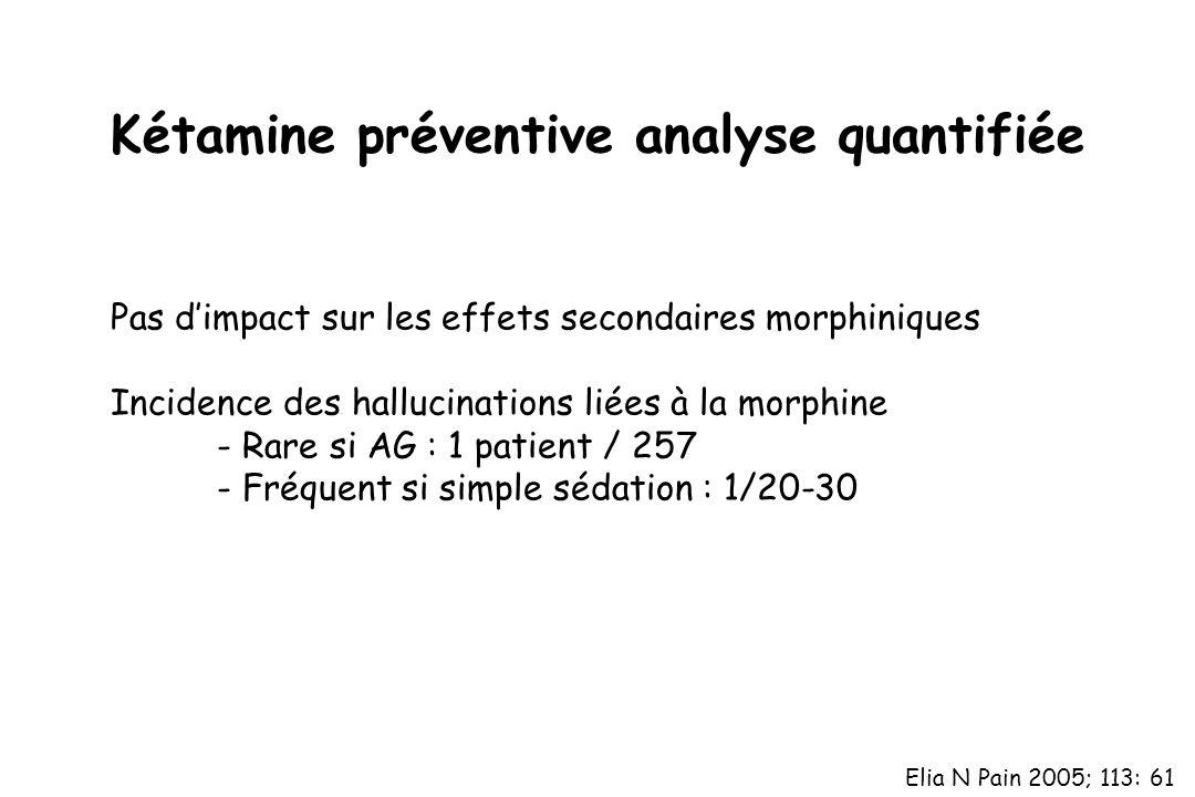 Kétamine préventive analyse quantifiée