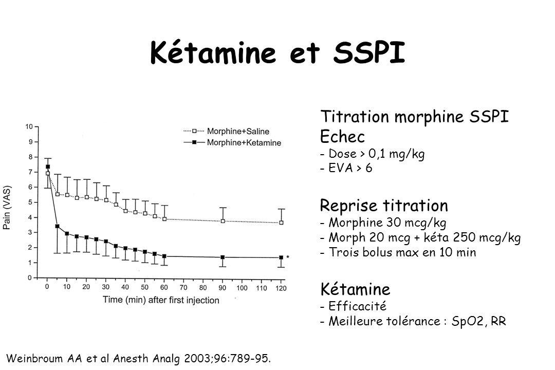 Kétamine et SSPI Titration morphine SSPI Echec Reprise titration