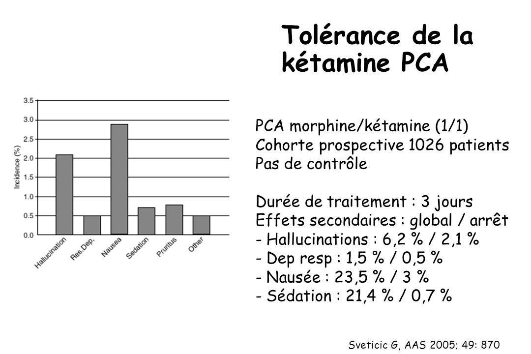 Tolérance de la kétamine PCA