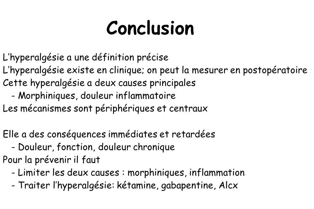 Conclusion L'hyperalgésie a une définition précise