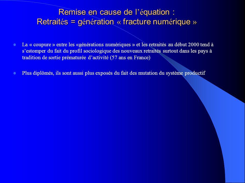 Remise en cause de l'équation : Retraités = génération « fracture numérique »