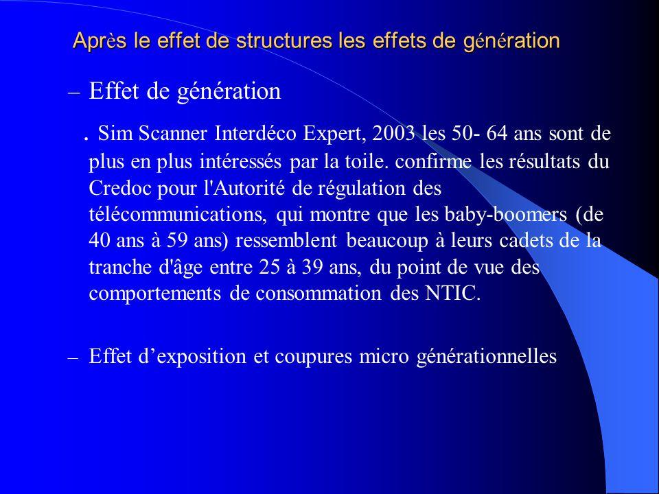 Après le effet de structures les effets de génération