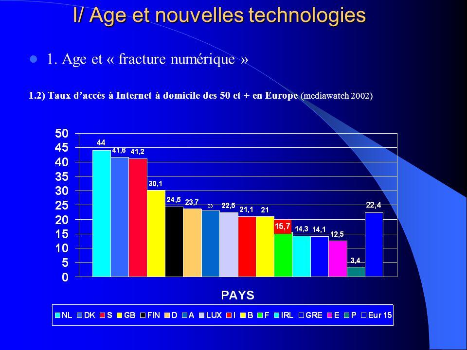 I/ Age et nouvelles technologies