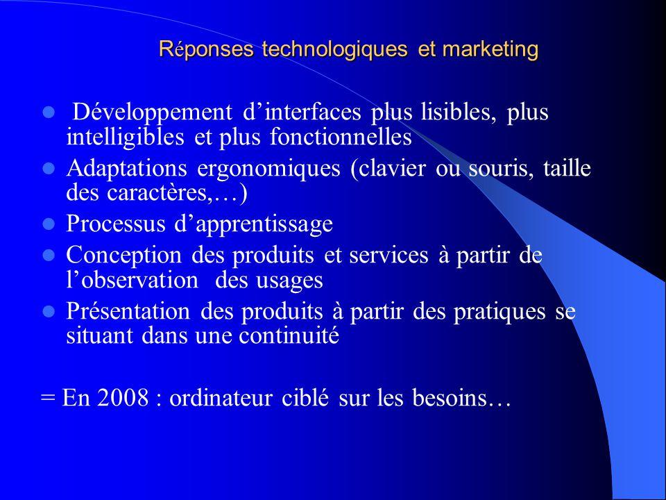 Réponses technologiques et marketing