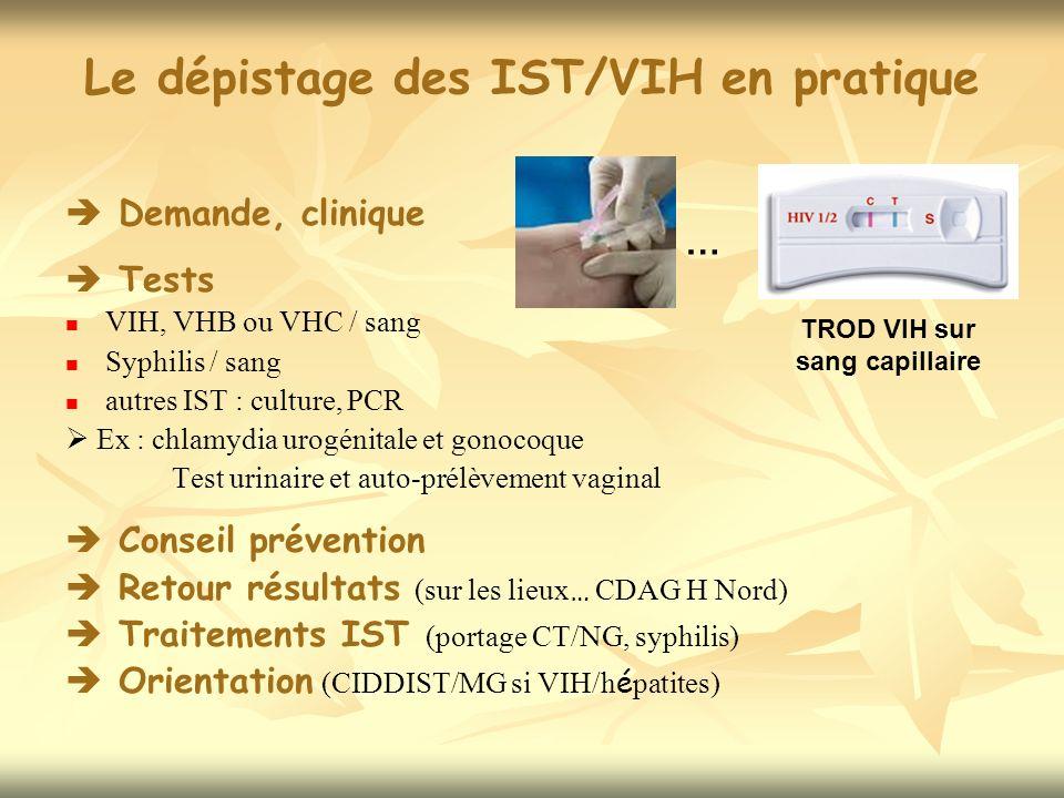 Le dépistage des IST/VIH en pratique