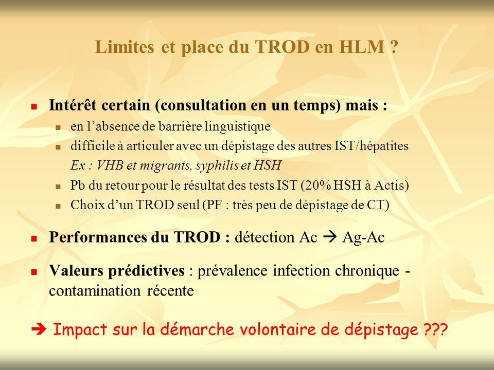 Limites et place du TROD en HLM