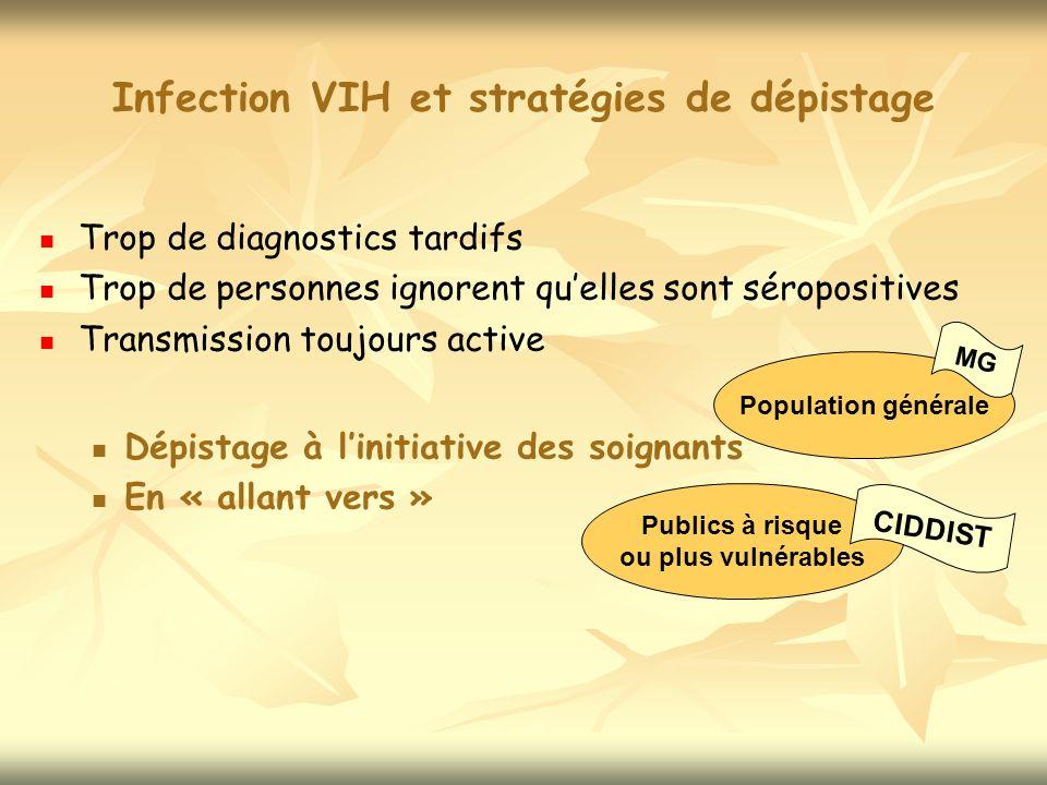 Infection VIH et stratégies de dépistage