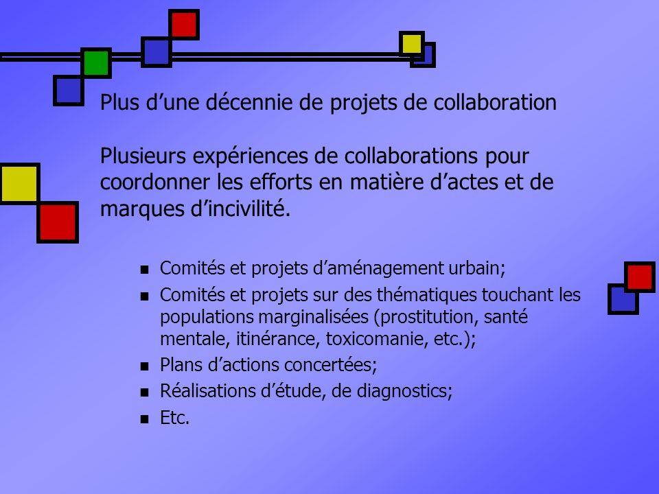 Plus d'une décennie de projets de collaboration