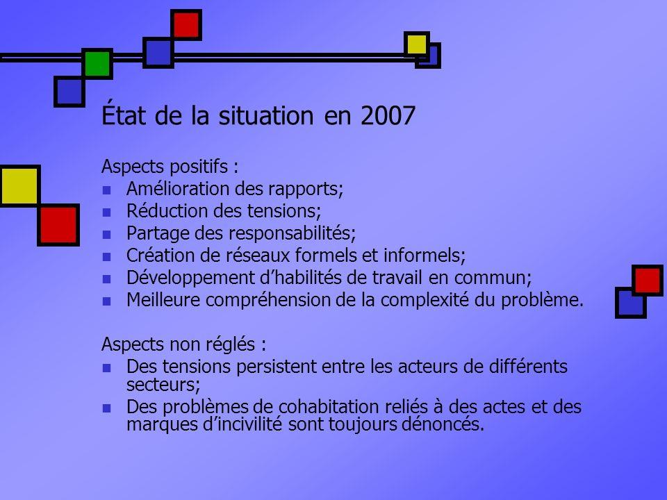 État de la situation en 2007 Aspects positifs :
