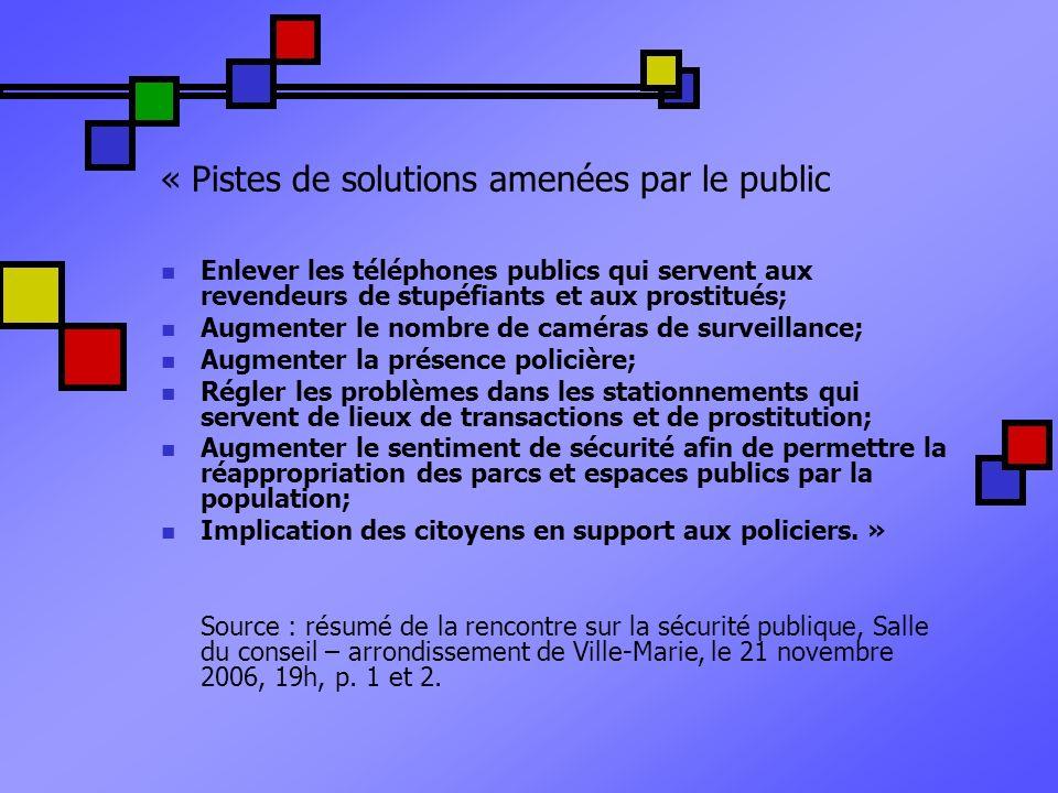 « Pistes de solutions amenées par le public