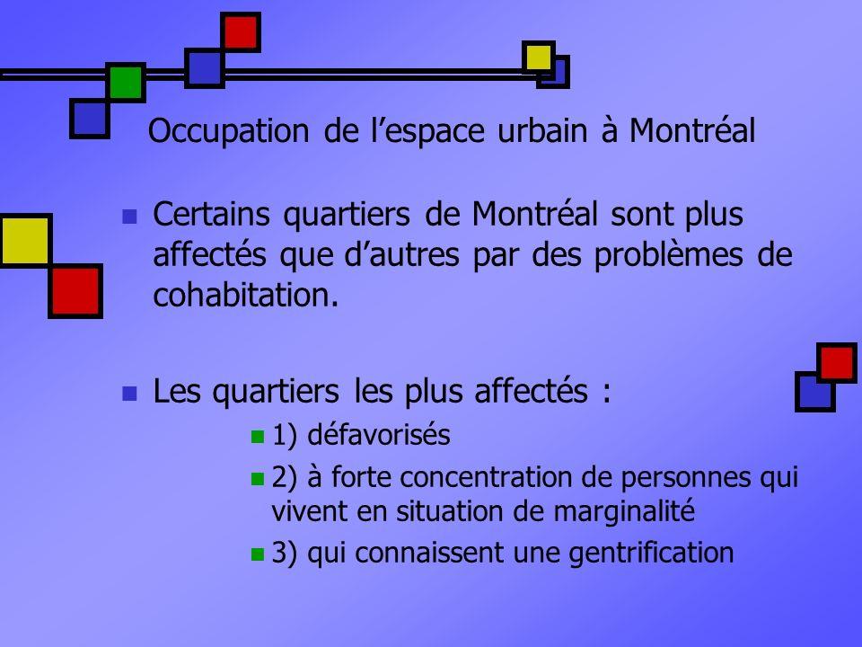Occupation de l'espace urbain à Montréal