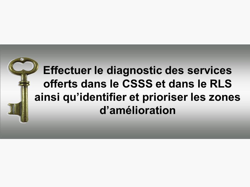 Effectuer le diagnostic des services offerts dans le CSSS et dans le RLS ainsi qu'identifier et prioriser les zones d'amélioration