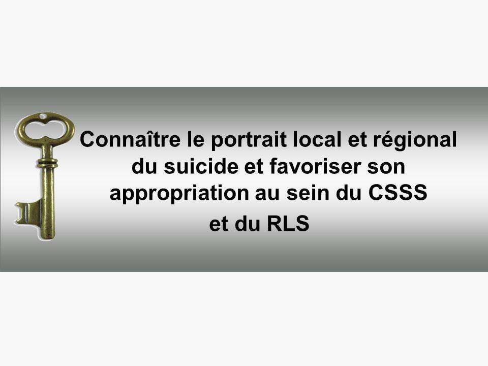 Connaître le portrait local et régional du suicide et favoriser son appropriation au sein du CSSS