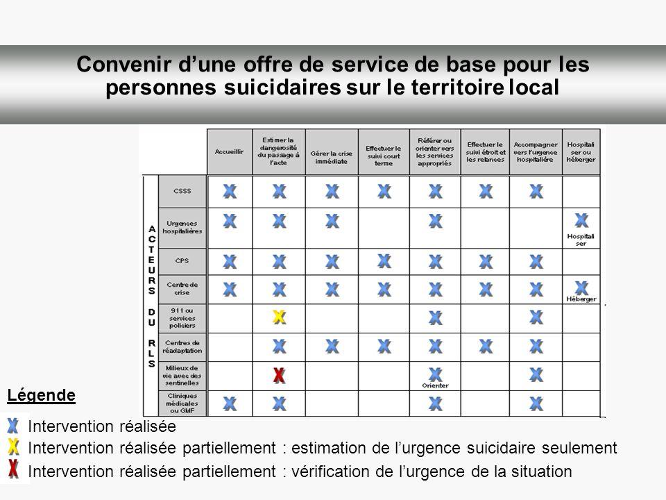 Convenir d'une offre de service de base pour les personnes suicidaires sur le territoire local