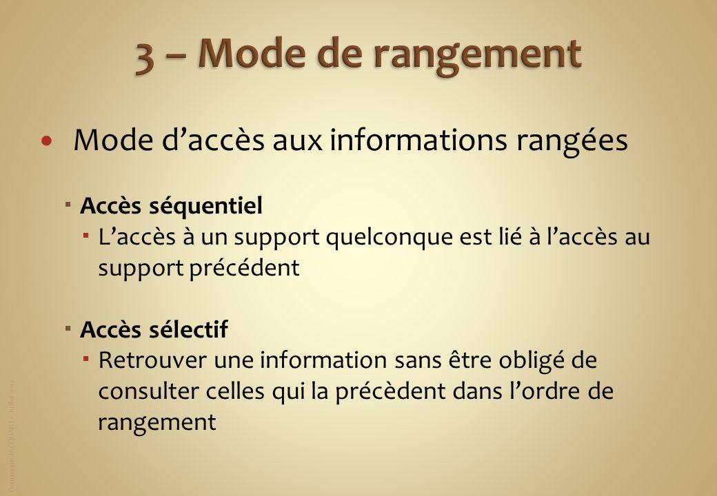 3 – Mode de rangement Mode d'accès aux informations rangées