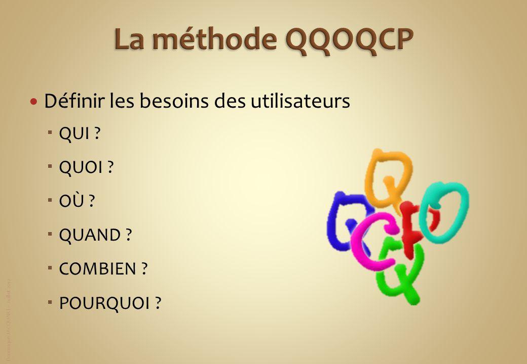 La méthode QQOQCP Définir les besoins des utilisateurs QUI QUOI
