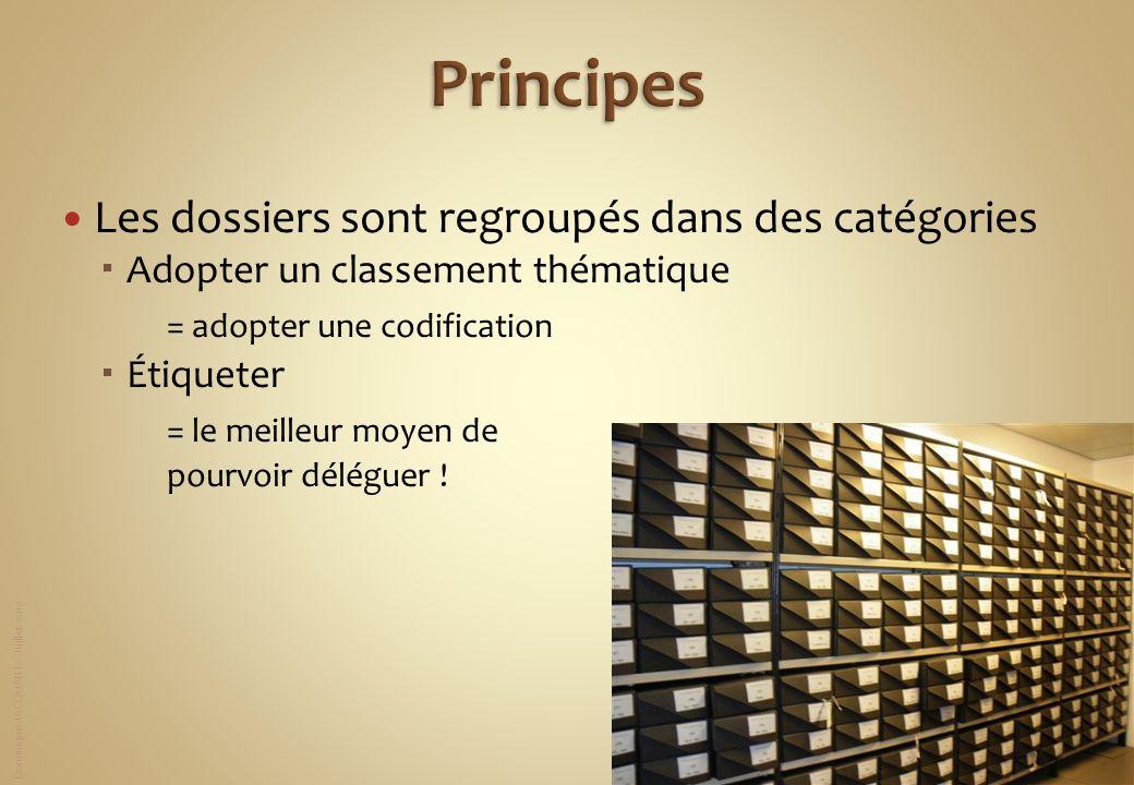 Principes Les dossiers sont regroupés dans des catégories