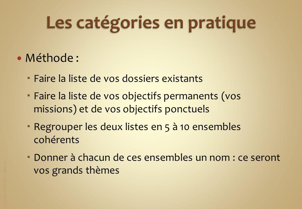 Les catégories en pratique