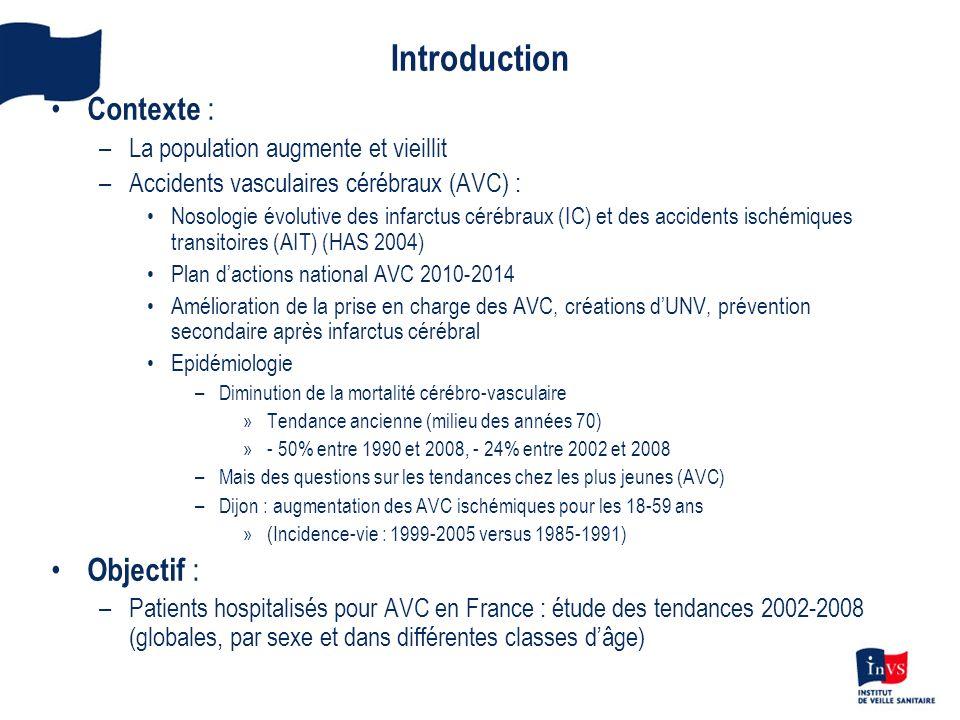 Introduction Contexte : Objectif : La population augmente et vieillit