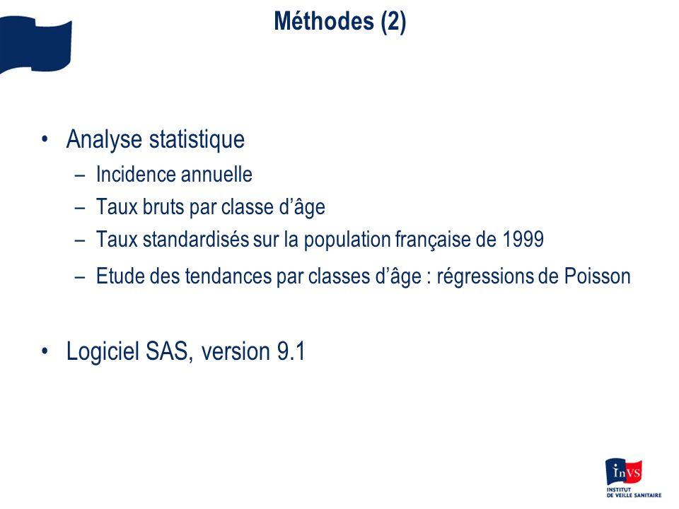 Méthodes (2) Analyse statistique Logiciel SAS, version 9.1