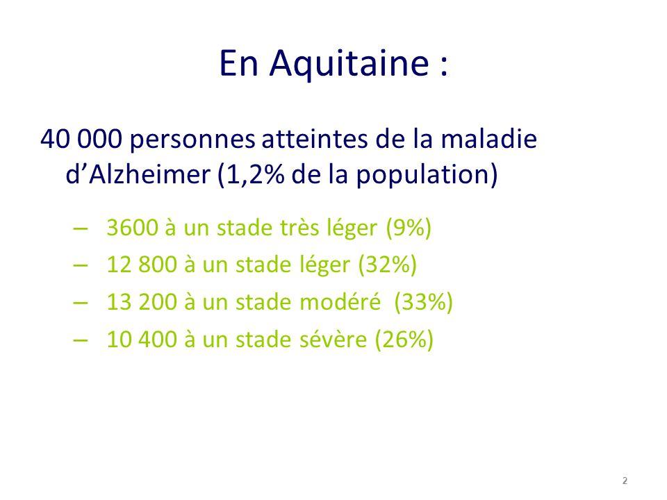 En Aquitaine : 40 000 personnes atteintes de la maladie d'Alzheimer (1,2% de la population) 3600 à un stade très léger (9%)