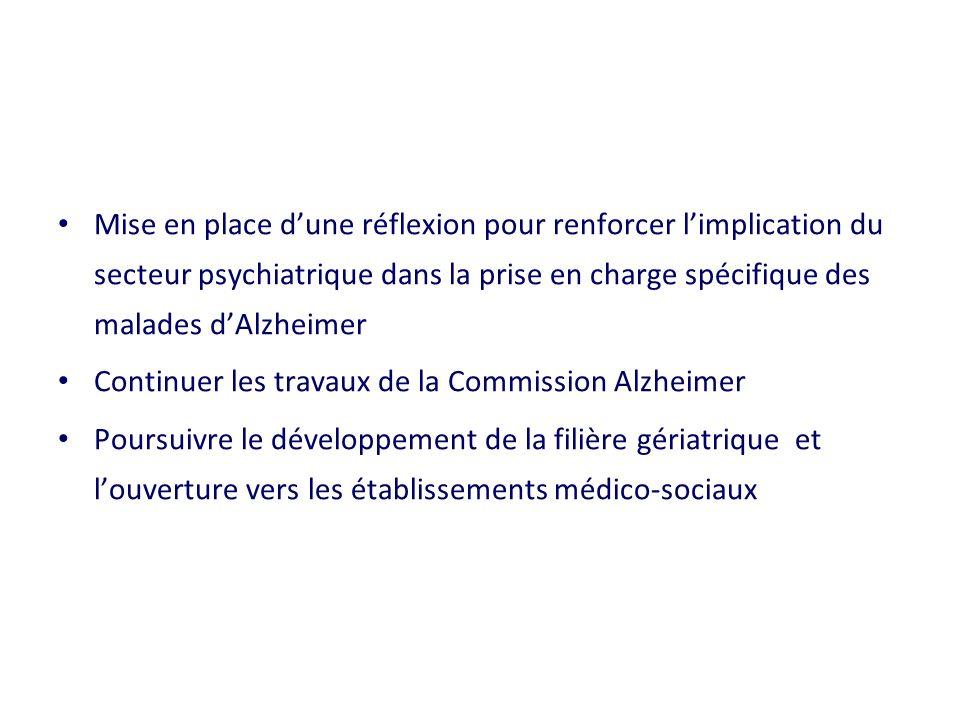 Mise en place d'une réflexion pour renforcer l'implication du secteur psychiatrique dans la prise en charge spécifique des malades d'Alzheimer