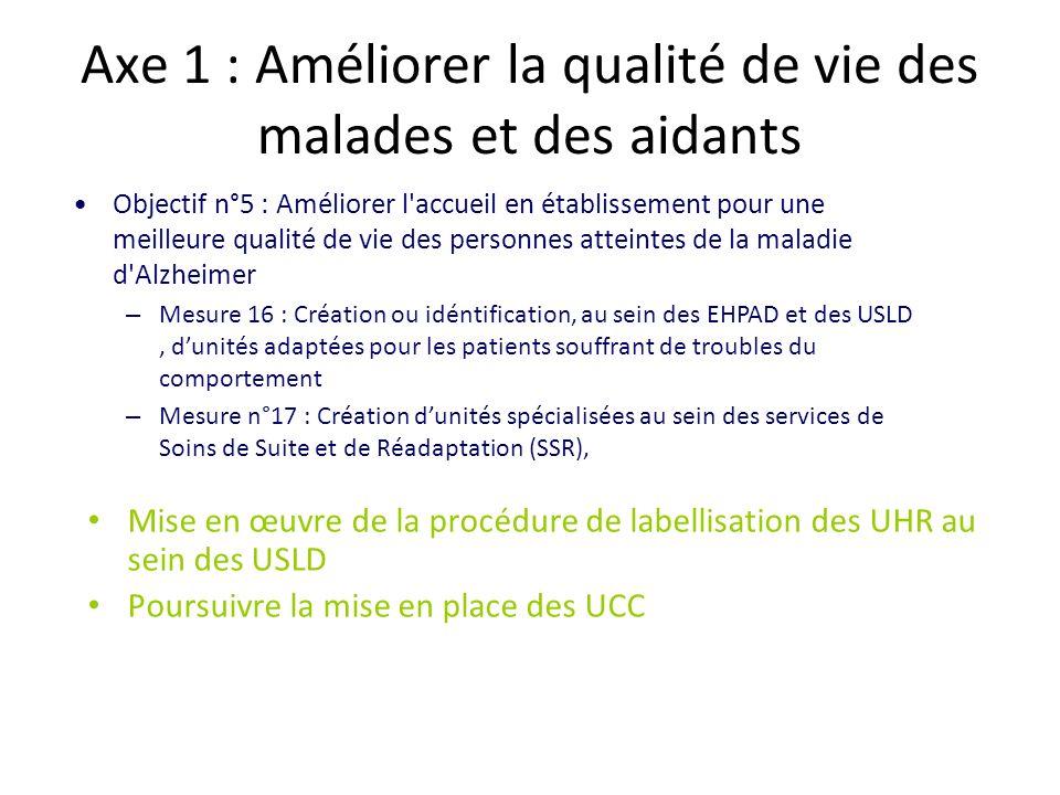 Axe 1 : Améliorer la qualité de vie des malades et des aidants