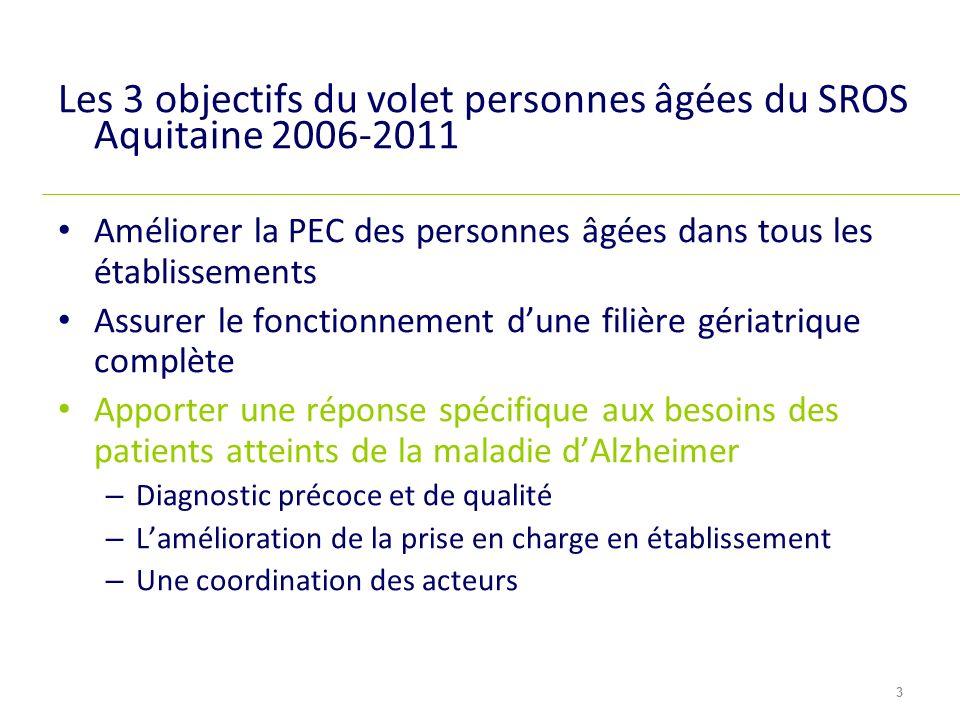 Les 3 objectifs du volet personnes âgées du SROS Aquitaine 2006-2011