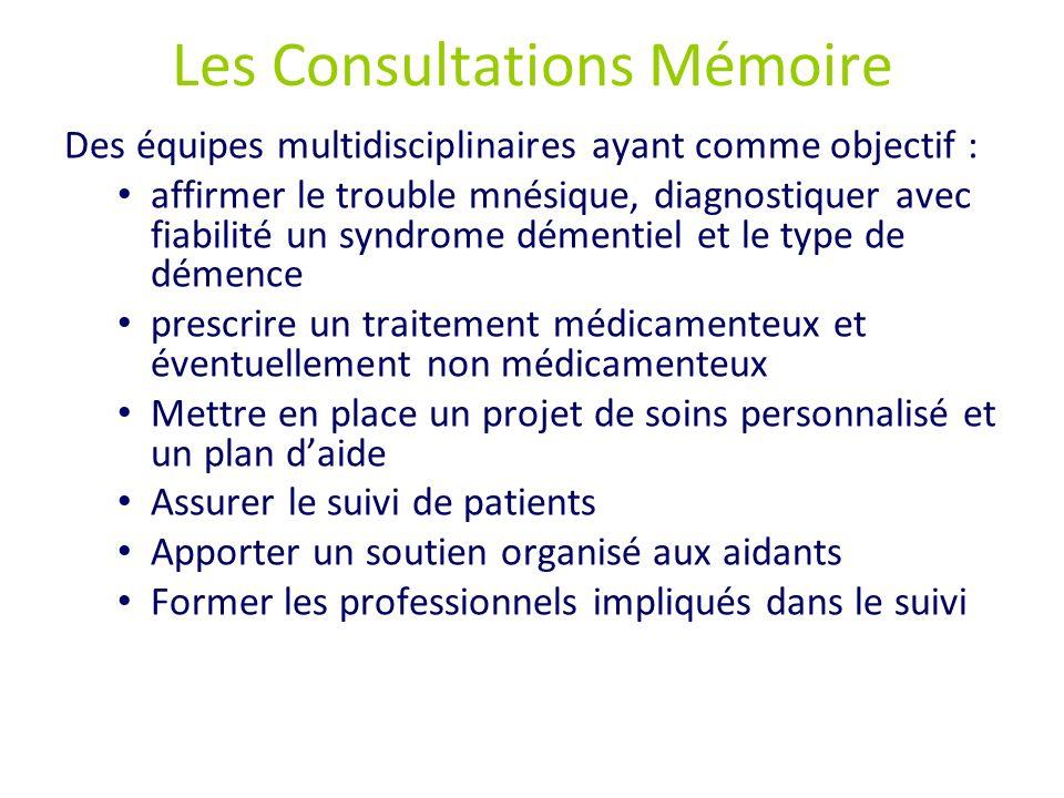 Les Consultations Mémoire