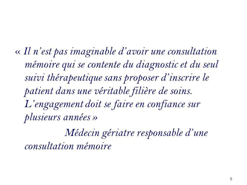 Médecin gériatre responsable d'une consultation mémoire