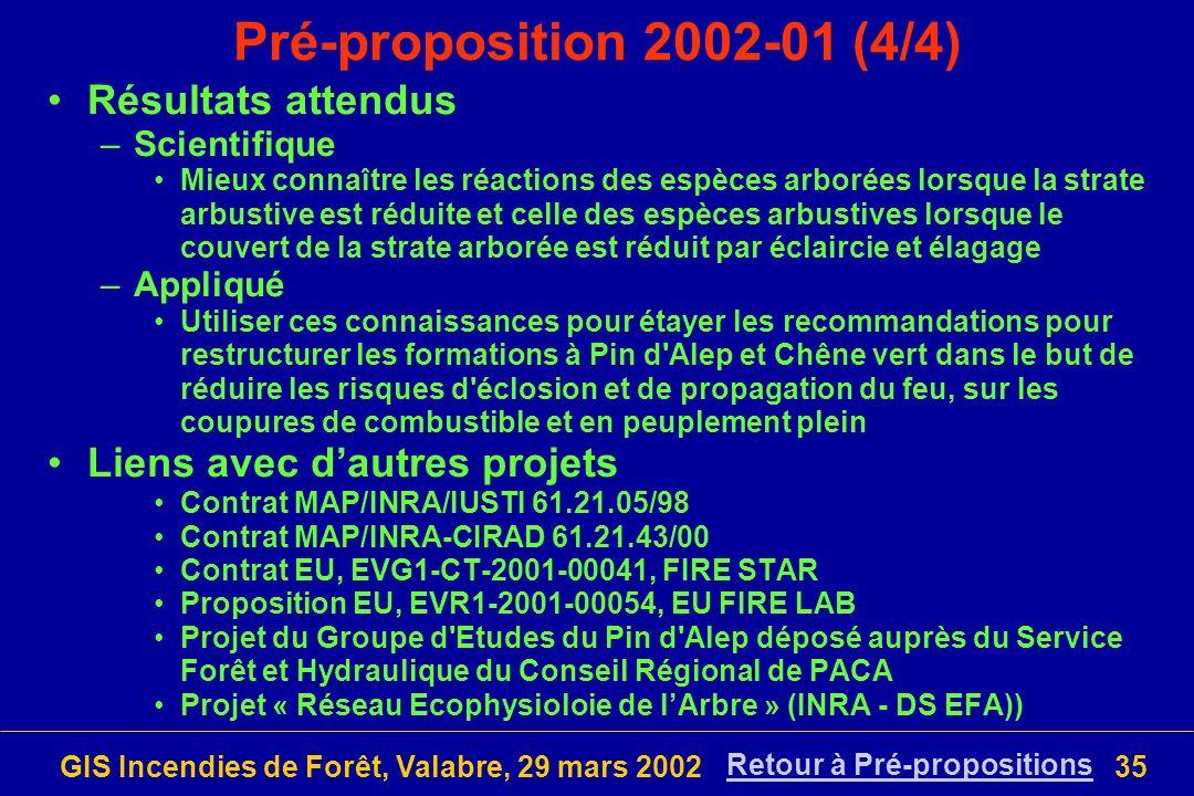 Pré-proposition 2002-01 (4/4) Résultats attendus