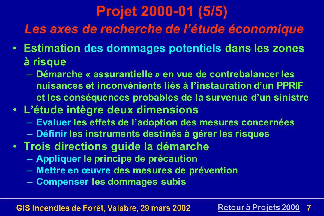 Projet 2000-01 (5/5) Les axes de recherche de l'étude économique