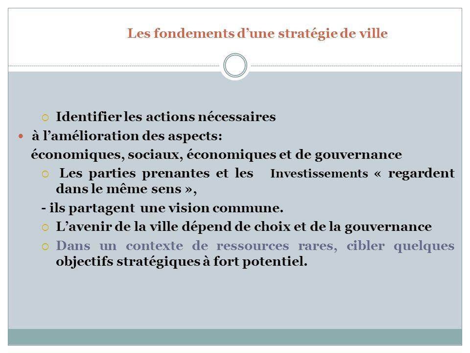 Les fondements d'une stratégie de ville