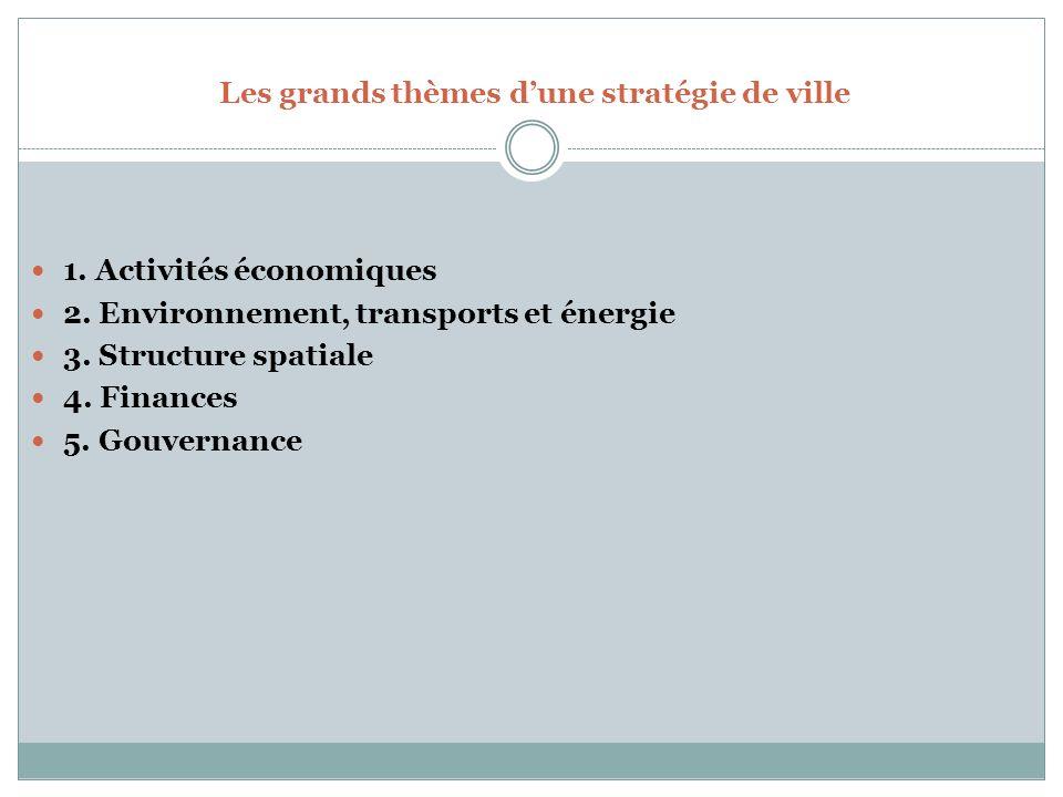 Les grands thèmes d'une stratégie de ville