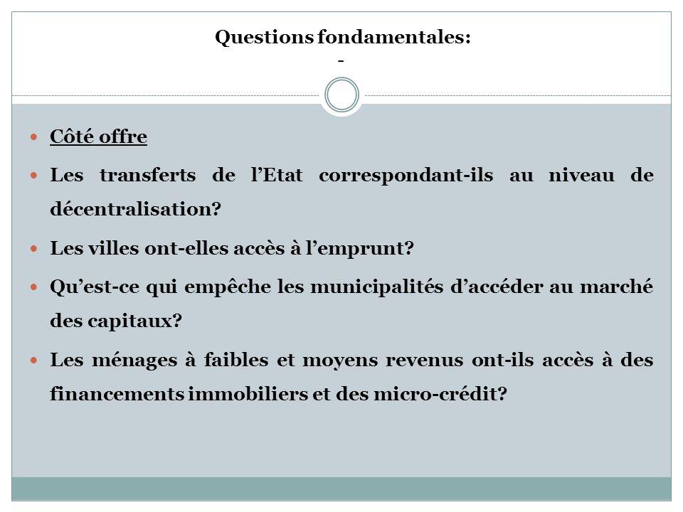 Questions fondamentales: -