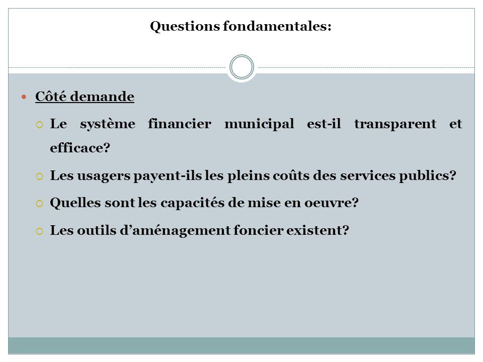 Questions fondamentales: